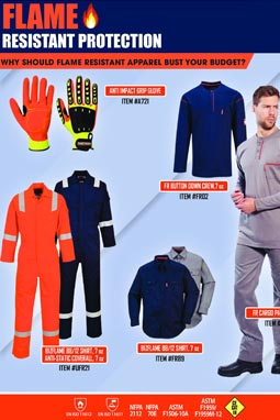 safe suits coveralls
